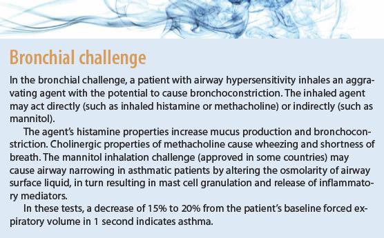 Bronchial challenge