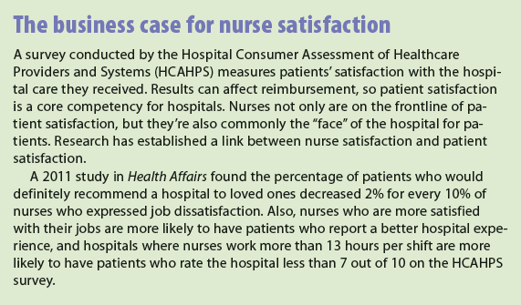 The business case for nurse satisfaction