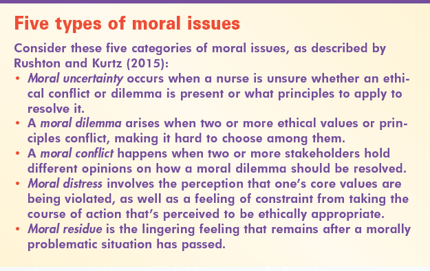 Five types of moral issues