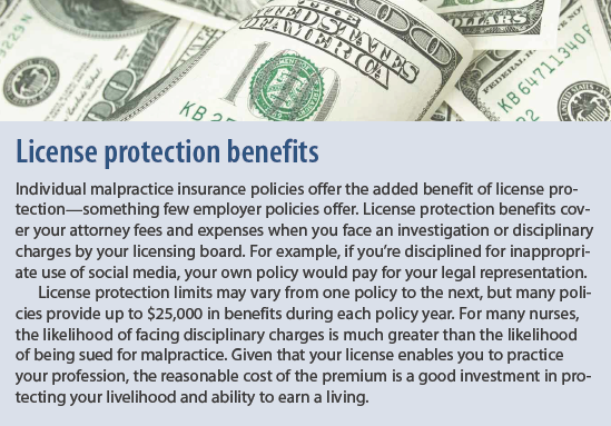 License protection benefits